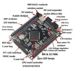 STM32F407ZET6 Development Kit (H13)